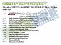 - - Afsluiting met betonplaat - 100m/H=1,00/3m/zwart met betonplaat